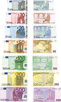 200 nok in euro