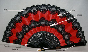 Parts of a Spanish fan